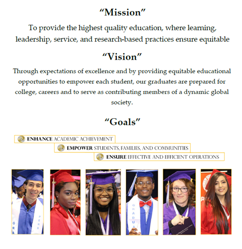 Image of mission vision and goals